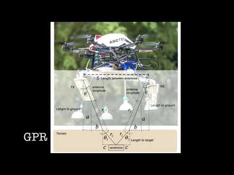 Aerial landmine detection using SDR-based Ground Penetrating Radar and computing vision