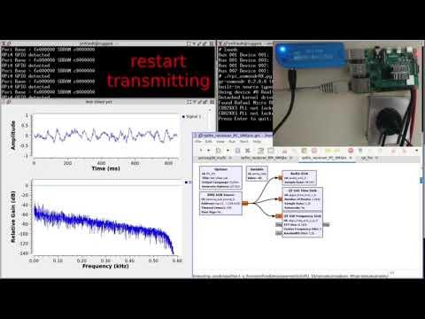 European GNU Radio Days/SDRA presentation about gr-rpitx (J.-M Friedt)