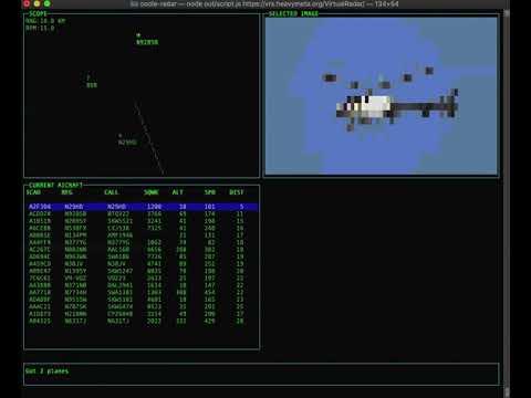 Coole-radar
