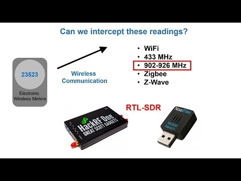 Using RTL-SDR to read values from wireless electric/gas/water meters