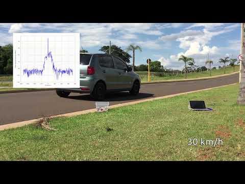 Software Defined Radar - Continuous Wave Doppler Radar w/ LimeSDR