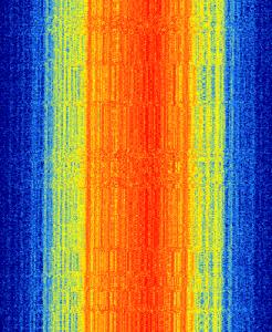 DMR/MOTOTRBO Signal Waterfall