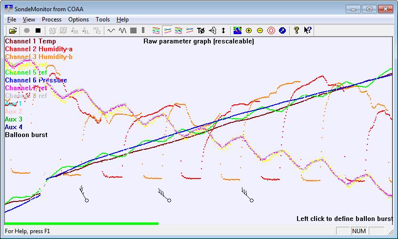 SondeMonitorTelemetryGraph