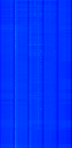 rtl_power heatmap