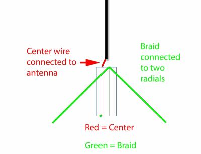 AIS Monopole Antenna