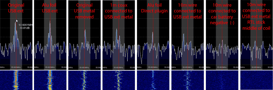 RFI noise reduction in the RTL-SDR