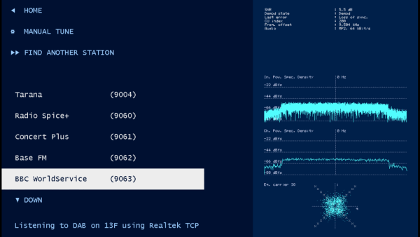 Wavesink Plus Decoding DAB+