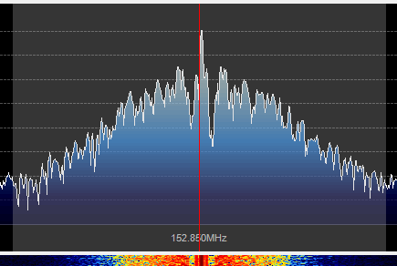 TCXO Oscillator: Frequency drift after 30 minutes