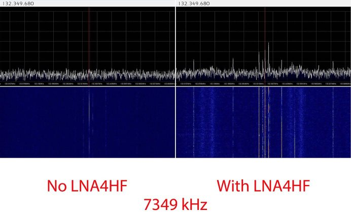 LNA4HF Comparison