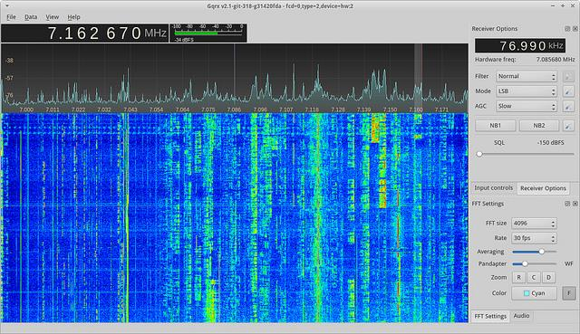 The BIG List of RTL-SDR Supported Software - rtl-sdr com