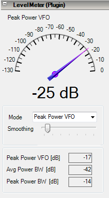 Level Meter SDR# Plugin