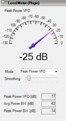 Level Meter SDR# Plugin