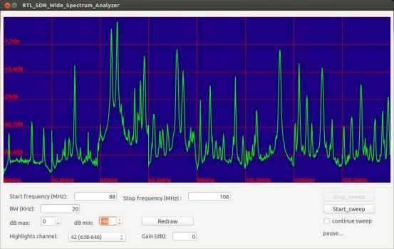 RTL-SDR Wide Spectrum Analyzer