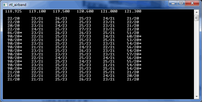 Monitoring Multiple AM Channels with RTL-SDR Airband.