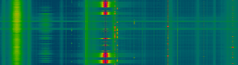 Raspberry Pi Automatic Heatmap Logging with rtl_power