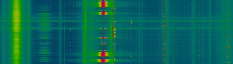 Raspberry Pi Automatic Heatmap Logging with rtl_power