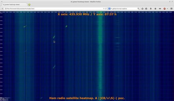 RTL_POWER Heatmap Viewer