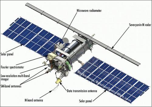 The Meteor-M2 Satellite