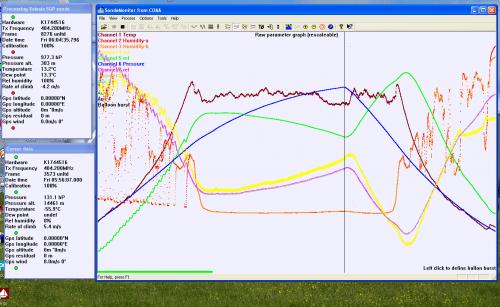 SondeMonitor Graphs