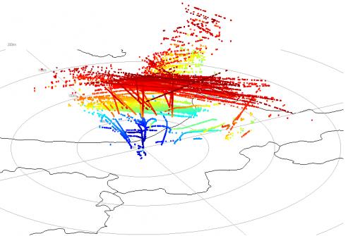 MATLAB Visualization of ADS-B Data