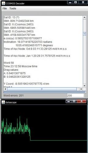 Russian Parus (Cosmos) Satellite Decoded Data