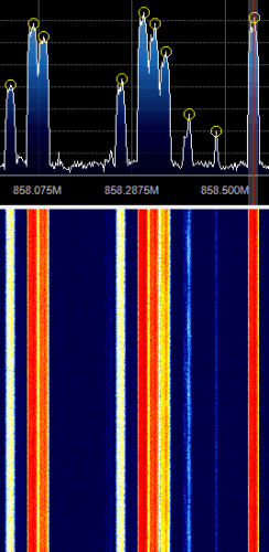 TETRA Signals Zoomed Out