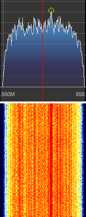 A Zoomed in TETRA Signal