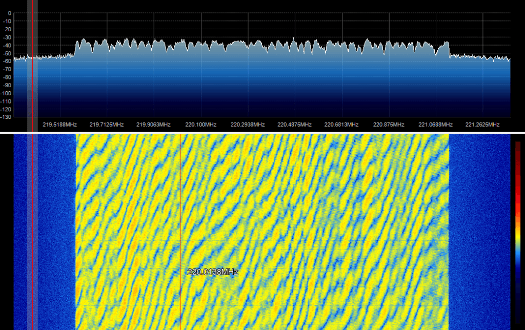 An example of Multipath Distortion on a DAB+ Signal. From Gough Lui's post https://goughlui.com/2015/03/28/trip-to-hk-cn-2014-part-5-rtl-sdr-more-radio-ais-night-photos/