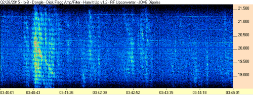 Noise burst from Jupiter captured with an RTL-SDR