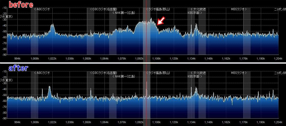 Low Pass Filter for RTL-SDR Direct Sampling Mode