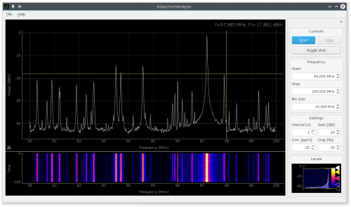 QSpectrumAnalyzer GUI for  rtl_power
