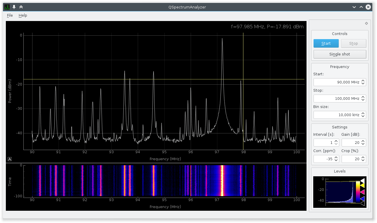 Discussgnuradio Wideband Spectrum Analyzer