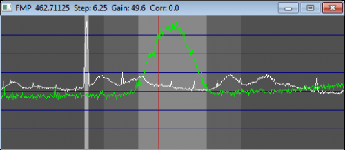 The FMP NFM demodulator tuned to a MotoTRBO signal.