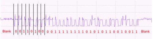 Decoding an ASK modulated bitstream.