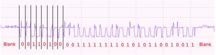 433 mhz