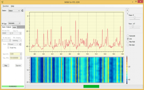 MNM4SDR: Monitoring Network Manager for RTL-SDR