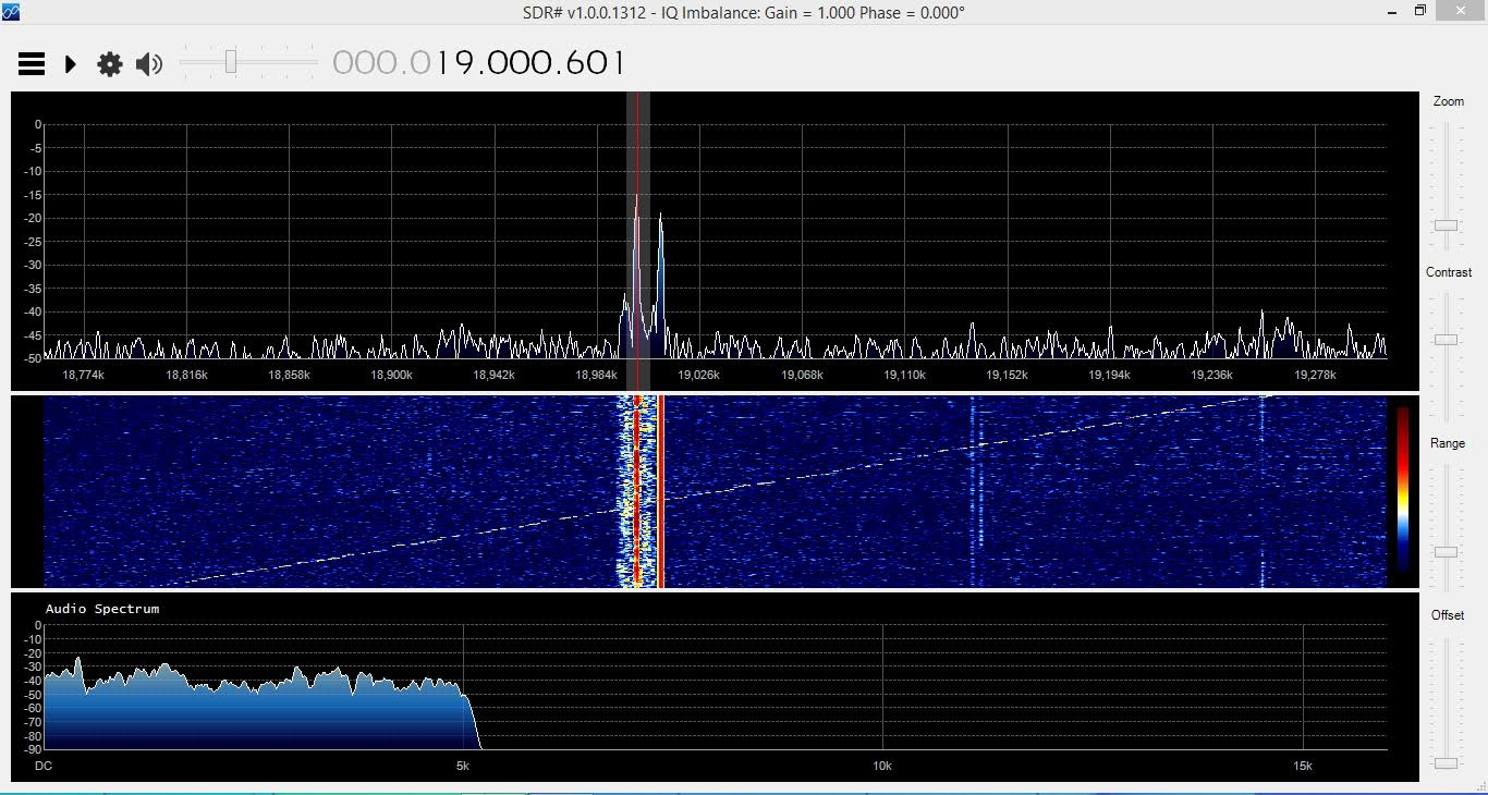 Pulse-like chirp sounder moving up the 15 meter (18.900MHz – 19.020MHz) shortwave band.