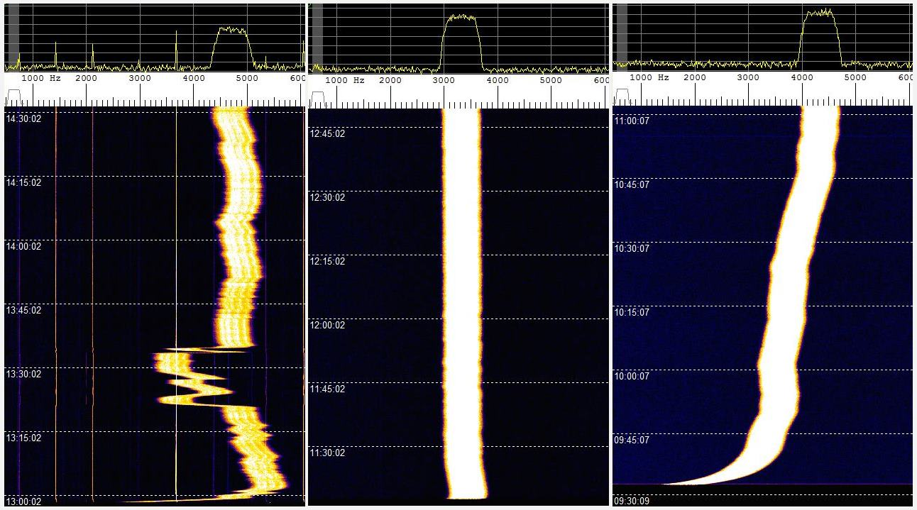 The results of the frequency stability test on an AERO signal. Standard RTL-SDR, RTL-SDR Blog Unit, SDRplay.