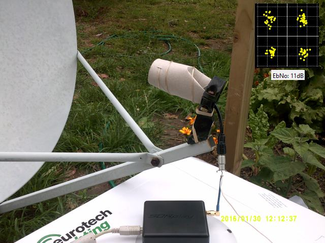 Testing the SDRplay with a non-active antenna.