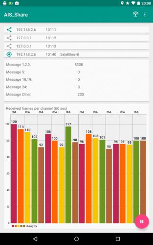 The AIS Share main screen GUI.