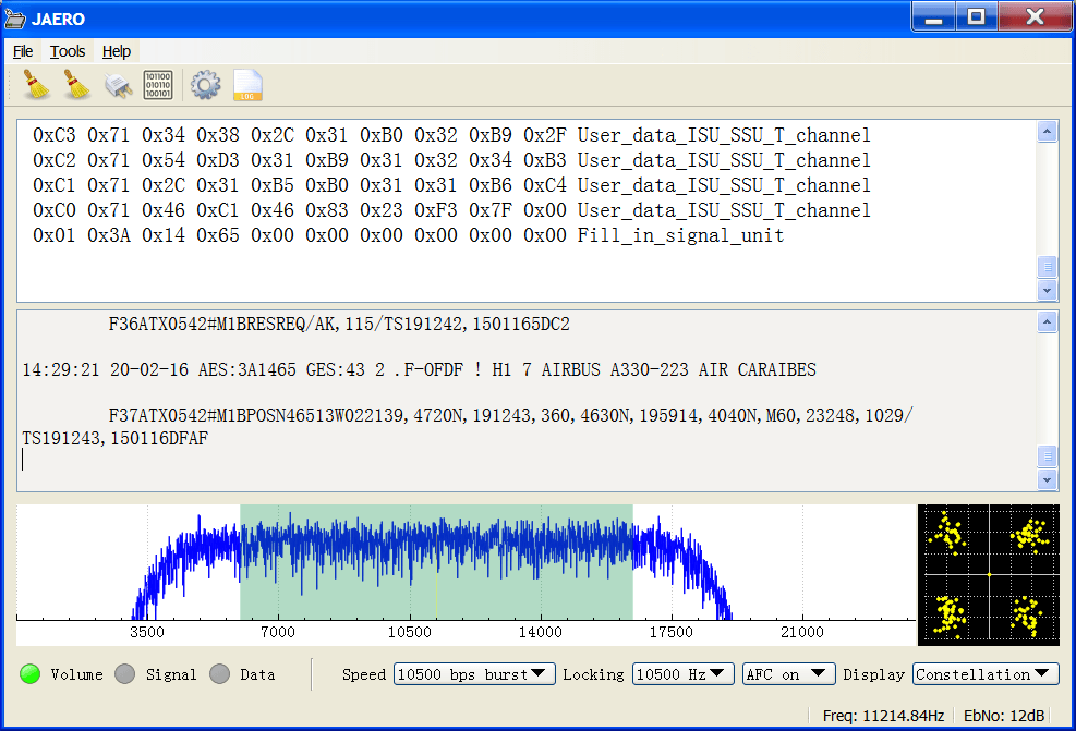 C-Band Data Received with JAERO
