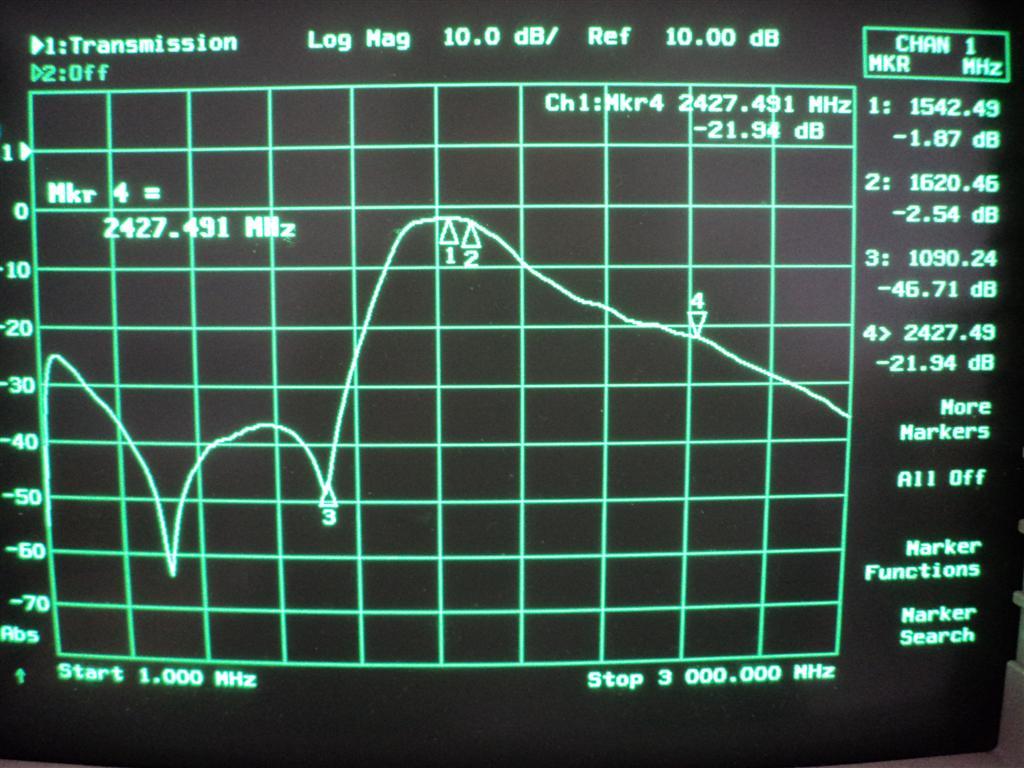 Adam's L-Band Filter Characteristics.