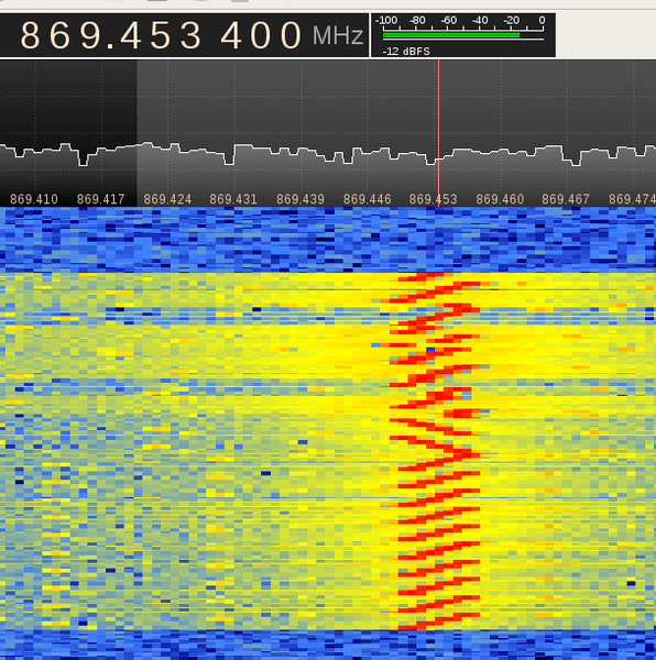 LoRa signals received in the frequency spectrum.
