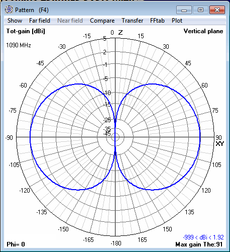 Review: FlightAware 1090 MHz ADS-B Antenna and Filter