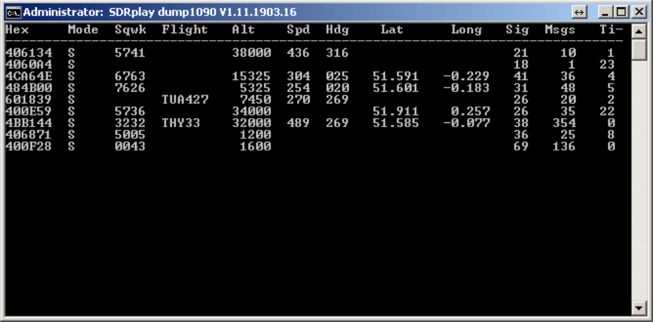 The SDRplay compatible version of dump1090 deceiving ADS-B data.
