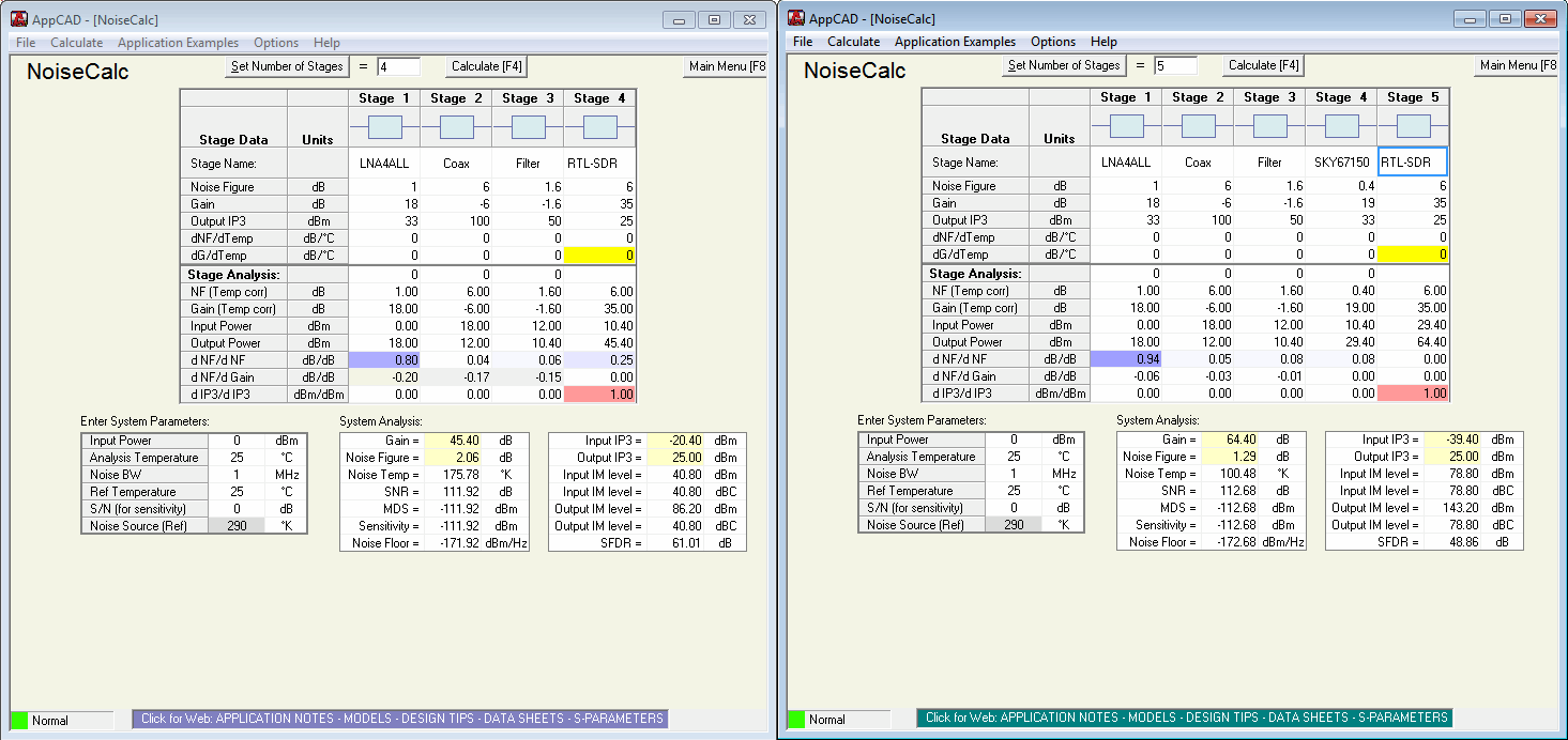 rosswurm and larrabee change model