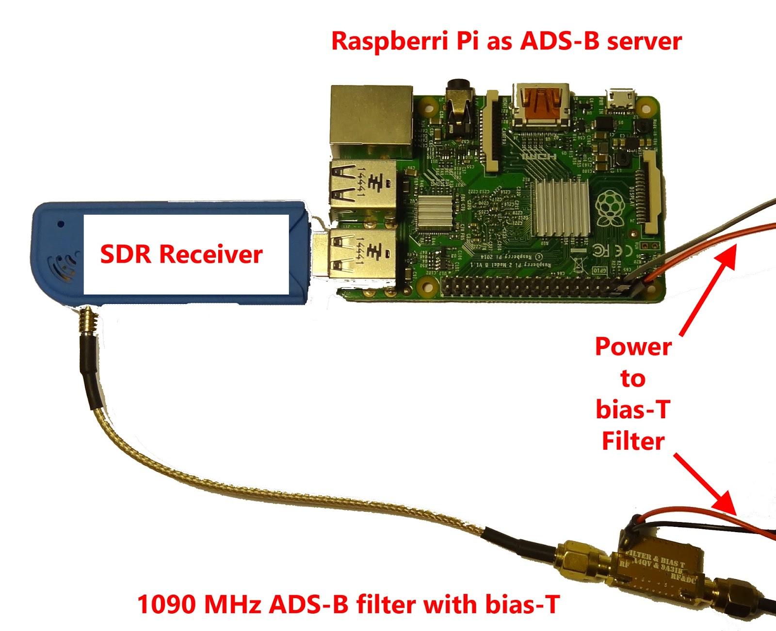ads b receiver block diagram rtlsdr4everyone    ads       b    bias t filter and external  rtlsdr4everyone    ads       b    bias t filter and external