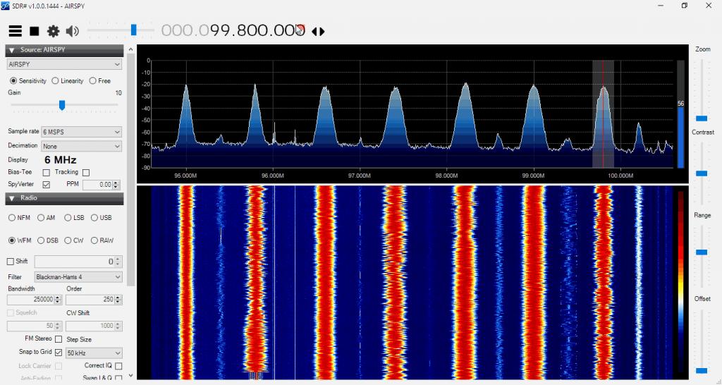 Monitoring FM Broadcast