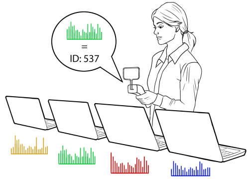 An EM-ID use case: Identifying difference laptop assets.
