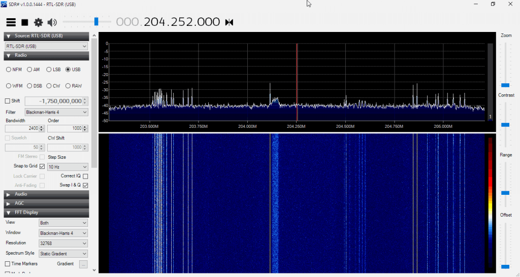 Signals zoomed out.